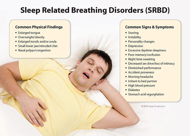 Bliley Dental Sleep Apnea
